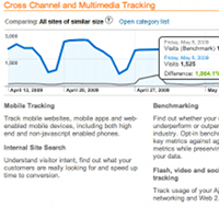 7 Solutions for Tracking Mobile Analytics