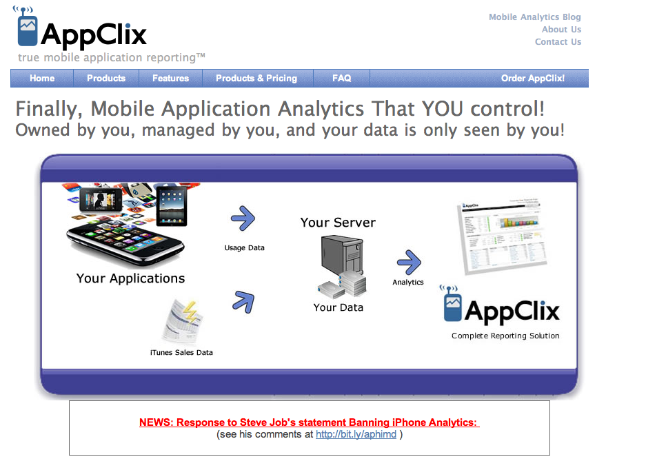 App Clix